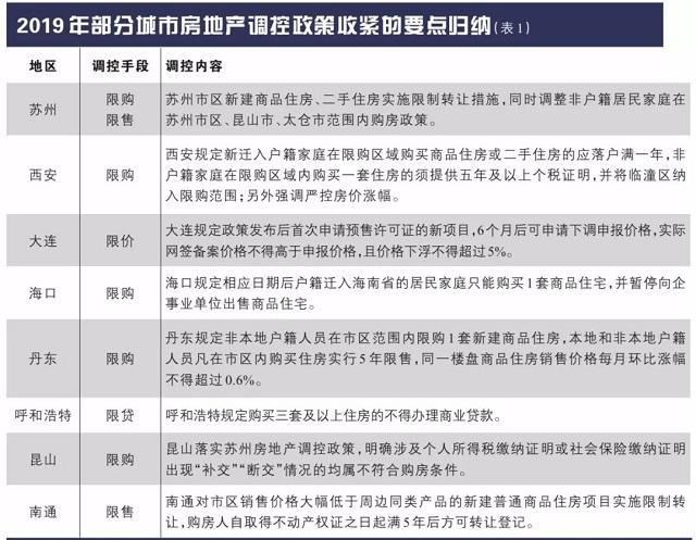 房地产政策趋势的九大判断1-6.jpg